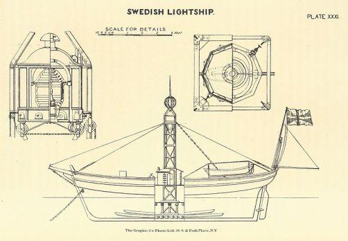 ELLIOT(1875)_p273_-_Plate_XXXI._Swedish_light-ship