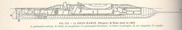 FMIB_37188_Sous-Marin_Plongeur,_de_Brun,_lance_en_1863.jpeg