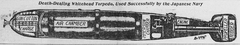 WHITEHEAD_TORPEDO_(general_diagram)